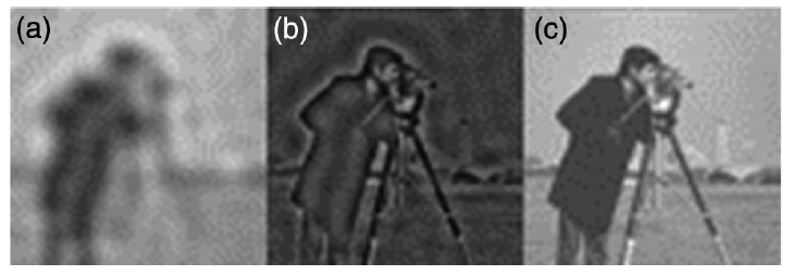 Realization of hybrid compressive imagingstrategies